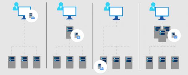 So geht das Installieren des Windows Admin Centers (WAC) auf Windows Server Core 3